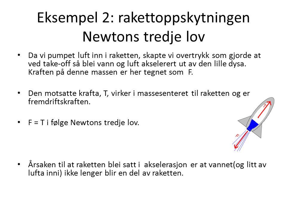 Eksempel 2: rakettoppskytningen Newtons tredje lov Da vi pumpet luft inn i raketten, skapte vi overtrykk som gjorde at ved take-off så blei vann og lu