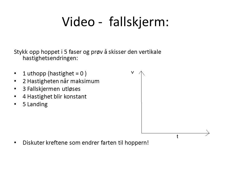 Video - fallskjerm: Stykk opp hoppet i 5 faser og prøv å skisser den vertikale hastighetsendringen: 1 uthopp (hastighet = 0 ) 2 Hastigheten når maksim