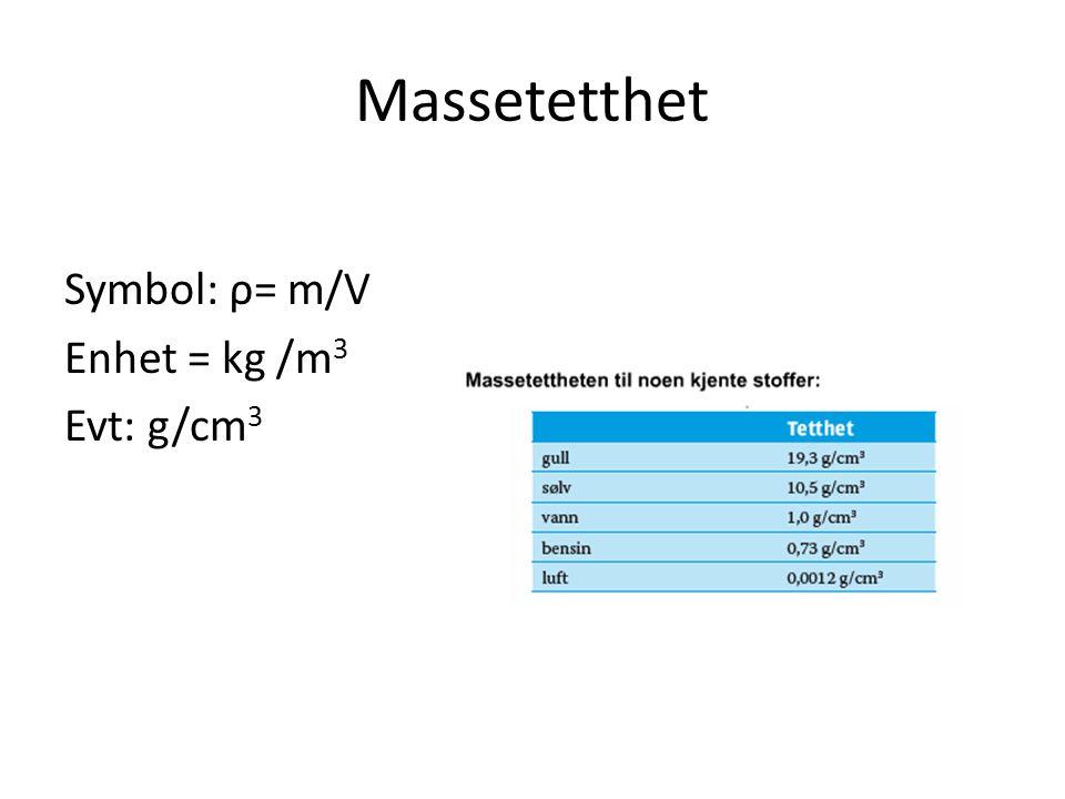 Massetetthet Symbol: ρ= m/V Enhet = kg /m 3 Evt: g/cm 3
