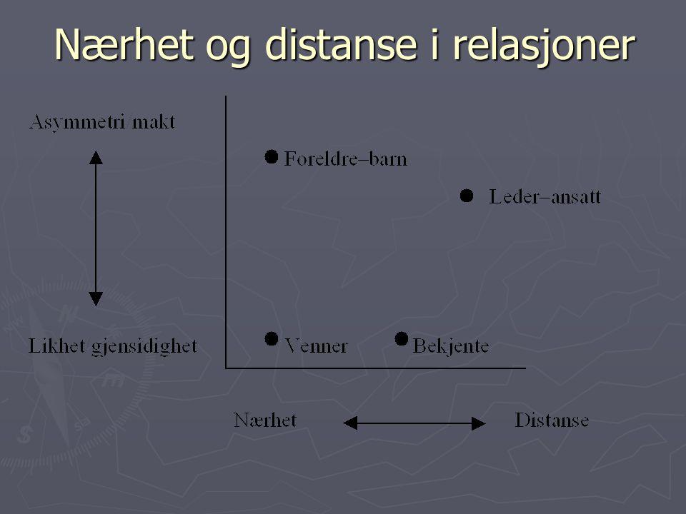 Nærhet og distanse i relasjoner