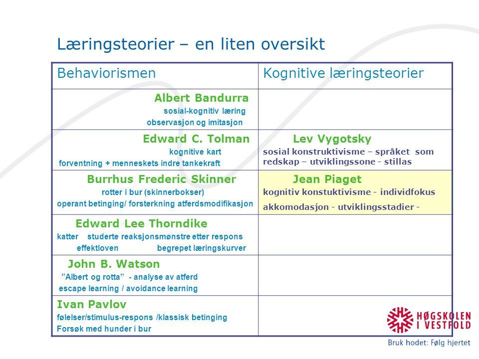 Læringsteorier – en liten oversikt BehaviorismenKognitive læringsteorier Albert Bandurra sosial-kognitiv læring observasjon og imitasjon Edward C.