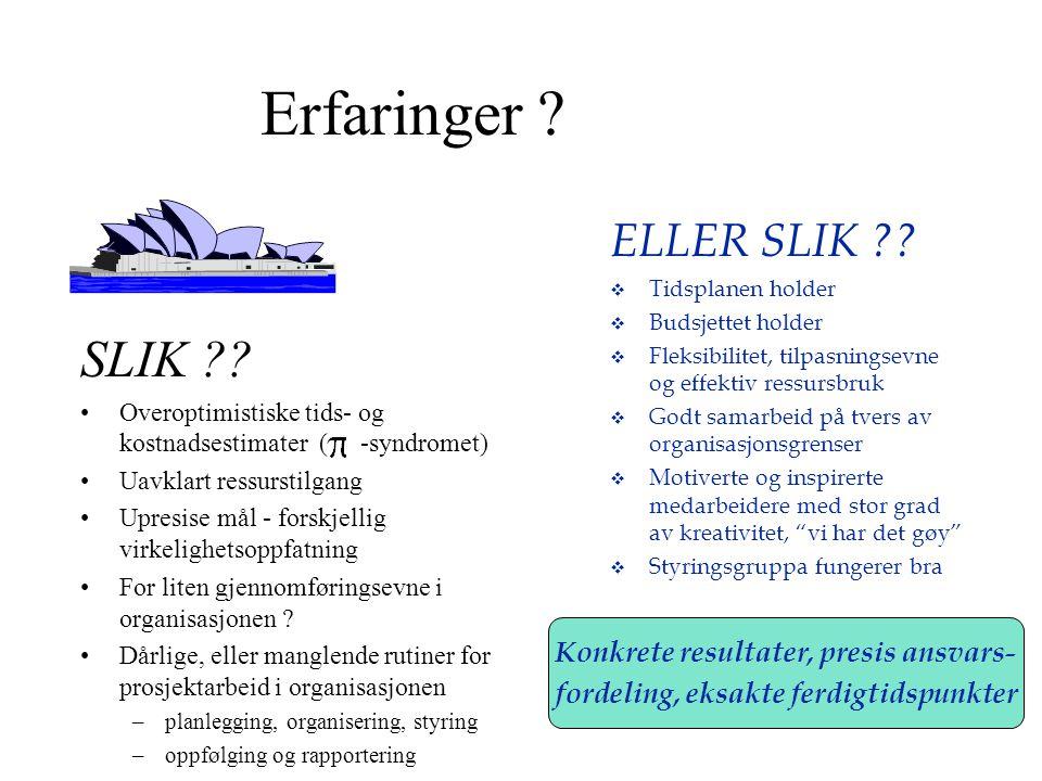 Prosjekt: Den sentrale metode for å organisere og gjennomføre utviklingsarbeid Brukes for å løse tidsavgrensede utfordringer Utgjør 2/3 av total virksomhet i norsk arbeidsliv og forvaltning