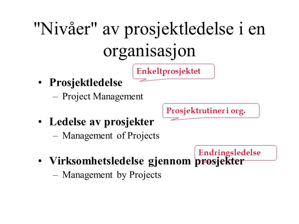 Nivåer av prosjektledelse i en organisasjon Prosjektledelse –Project Management Ledelse av prosjekter –Management of Projects Virksomhetsledelse gjennom prosjekter –Management by Projects Endringsledelse Enkeltprosjektet Prosjektrutiner i org.