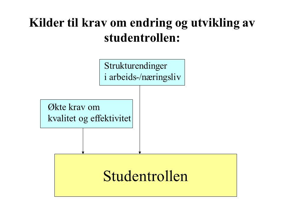 Kilder til krav om endring og utvikling av studentrollen: Studentrollen Strukturendinger i arbeids-/næringsliv Økte krav om kvalitet og effektivitet