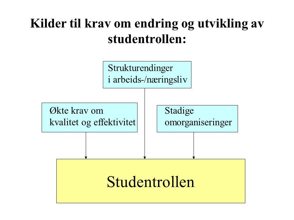 Kilder til krav om endring og utvikling av studentrollen: Studentrollen Strukturendinger i arbeids-/næringsliv Økte krav om kvalitet og effektivitet Stadige omorganiseringer