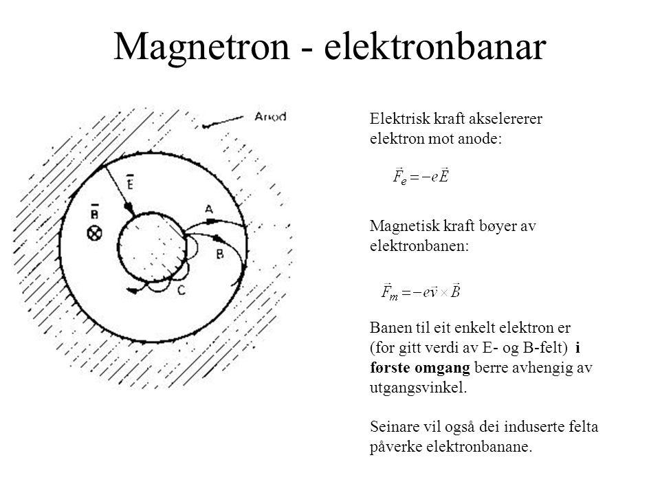 Magnetron - elektronbanar Sirkelbane med radius r rundt katoden er mulig dersom: NB.