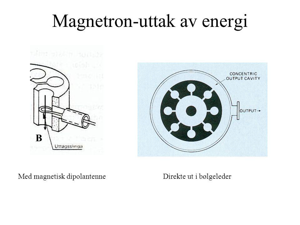 Magnetron-uttak av energi B Med magnetisk dipolantenneDirekte ut i bølgeleder