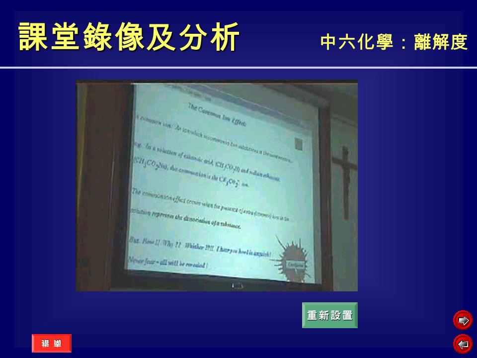 課堂錄像及分析 課堂錄像及分析 中六化學:離解度