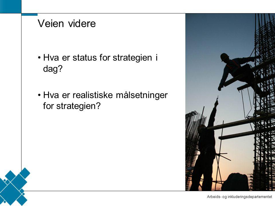 Arbeids- og inkluderingsdepartementet  Tittelfelt   Innholdsfelt  AID standard Veien videre Hva er status for strategien i dag.