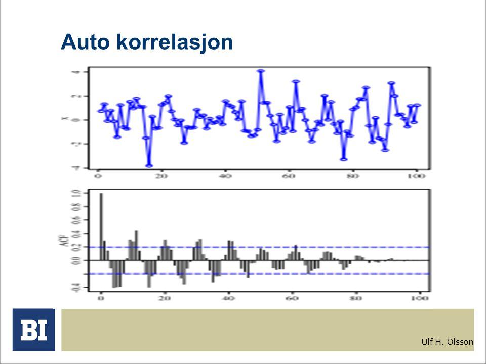 Ulf H. Olsson Auto korrelasjon