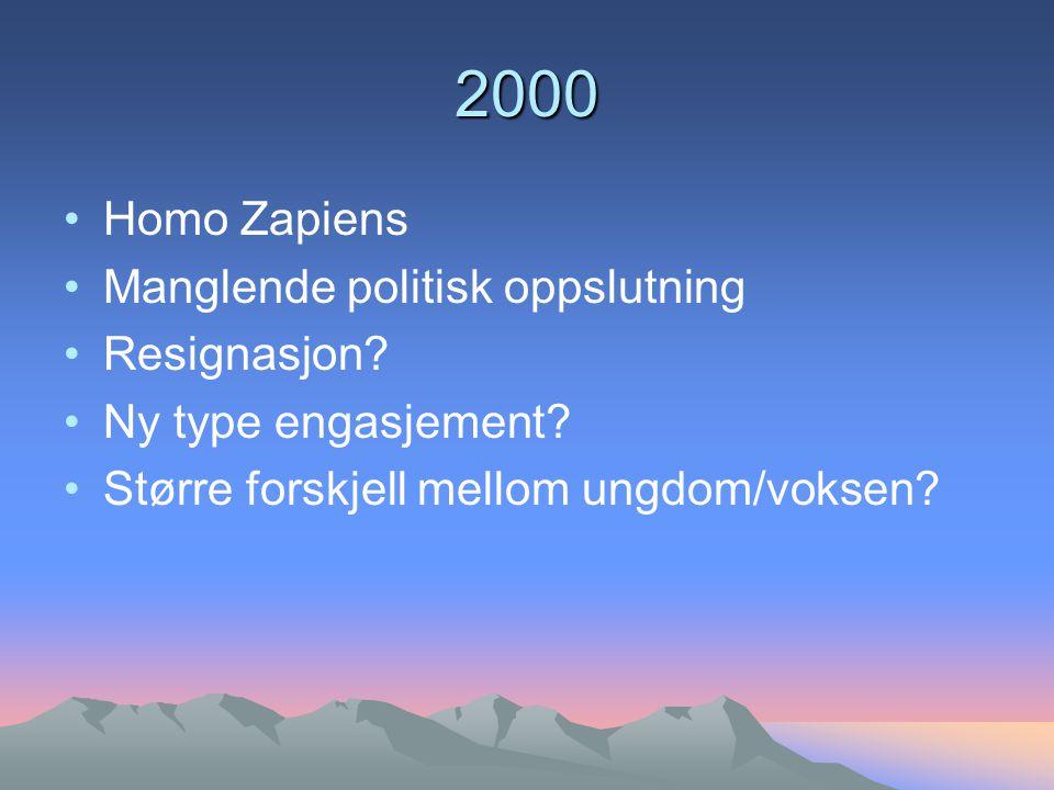 2000 Homo Zapiens Manglende politisk oppslutning Resignasjon.