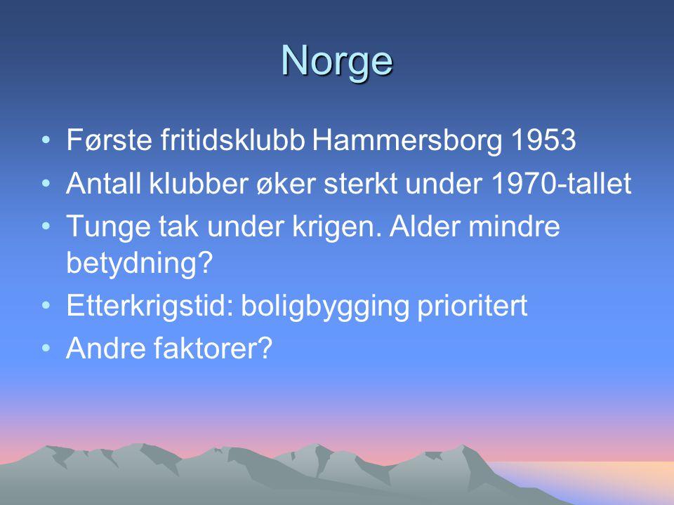 Norge Første fritidsklubb Hammersborg 1953 Antall klubber øker sterkt under 1970-tallet Tunge tak under krigen.