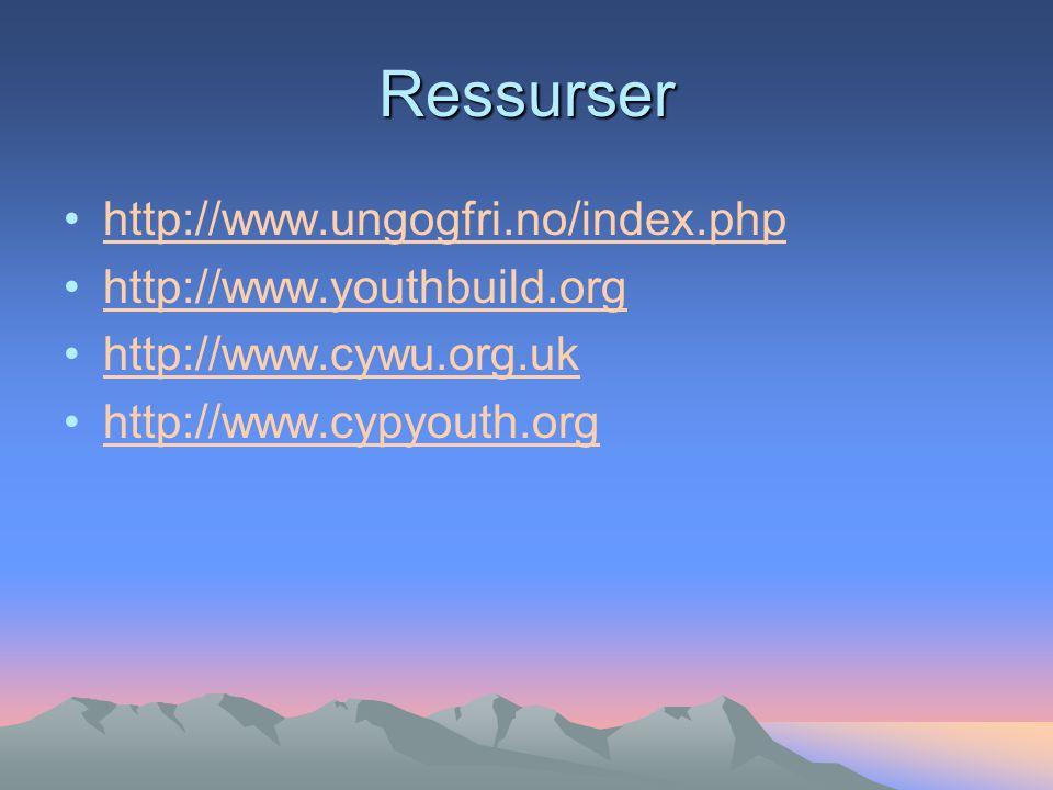 Ressurser http://www.ungogfri.no/index.php http://www.youthbuild.org http://www.cywu.org.uk http://www.cypyouth.org