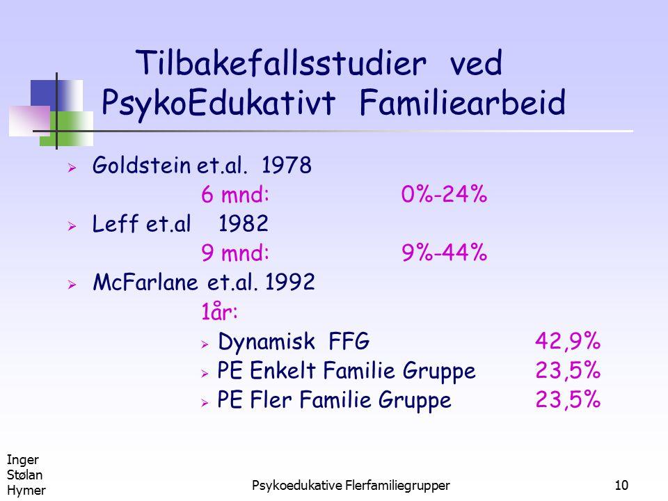 Inger Stølan Hymer Psykoedukative Flerfamiliegrupper10 Utvikling Av  Goldstein et.al. 1978 6 mnd: 0%-24%  Leff et.al 1982 9 mnd: 9%-44%  McFarlane