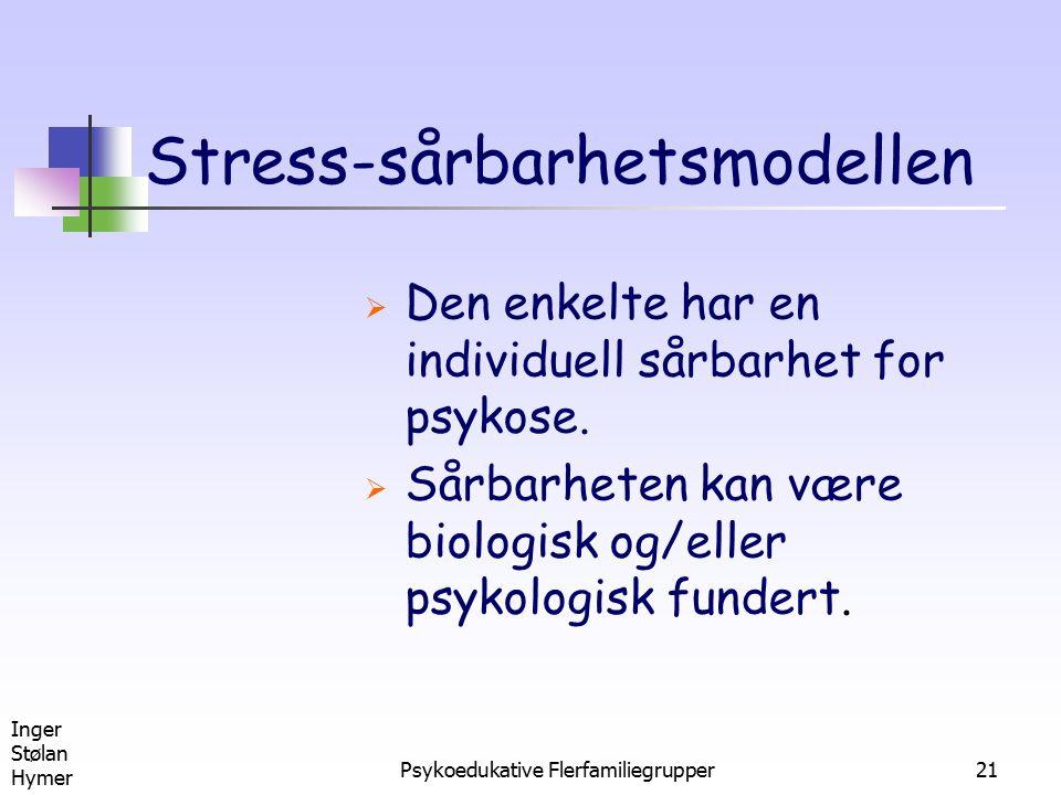 Inger Stølan Hymer Psykoedukative Flerfamiliegrupper21 Stress-sårbarhetsmodellen  Den enkelte har en individuell sårbarhet for psykose.  Sårbarheten