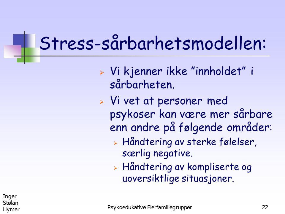 """Inger Stølan Hymer Psykoedukative Flerfamiliegrupper22 Stress-sårbarhetsmodellen:  Vi kjenner ikke """"innholdet"""" i sårbarheten.  Vi vet at personer me"""