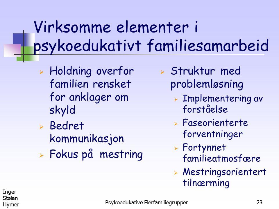 Inger Stølan Hymer Psykoedukative Flerfamiliegrupper23 Virksomme elementer i psykoedukativt familiesamarbeid  Holdning overfor familien rensket for a