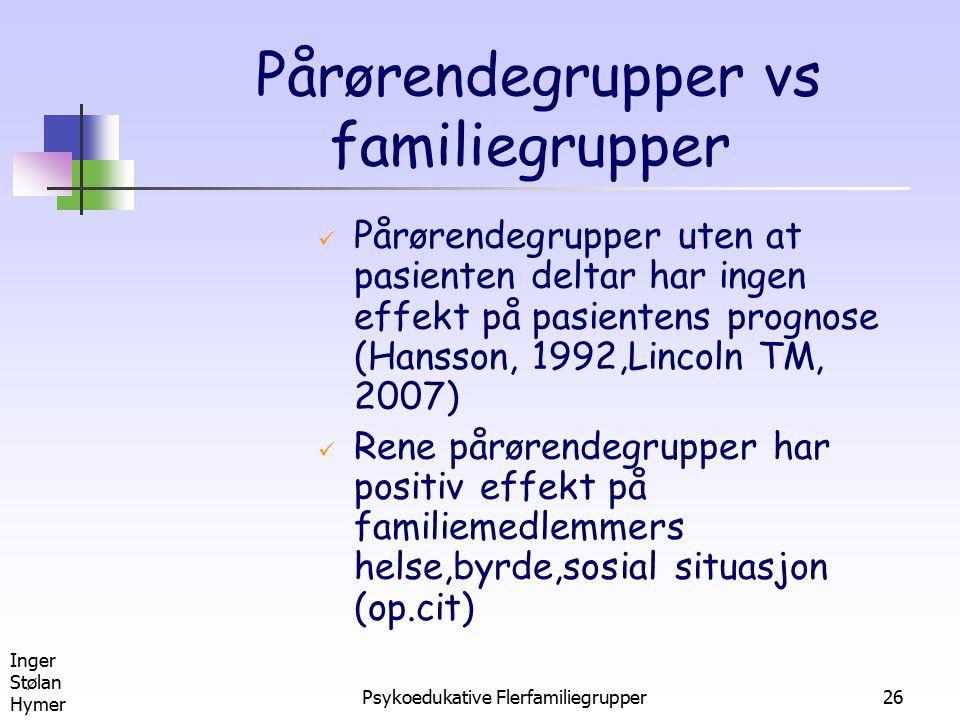 Inger Stølan Hymer Psykoedukative Flerfamiliegrupper26 Pårørendegrupper vs familiegrupper Pårørendegrupper uten at pasienten deltar har ingen effekt p