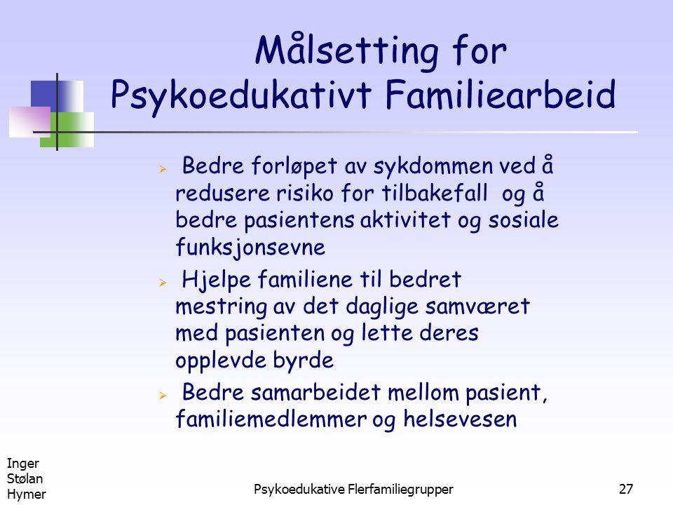 Inger Stølan Hymer Psykoedukative Flerfamiliegrupper27 Målsetting for Psykoedukativt Familiearbeid  Bedre forløpet av sykdommen ved å redusere risiko