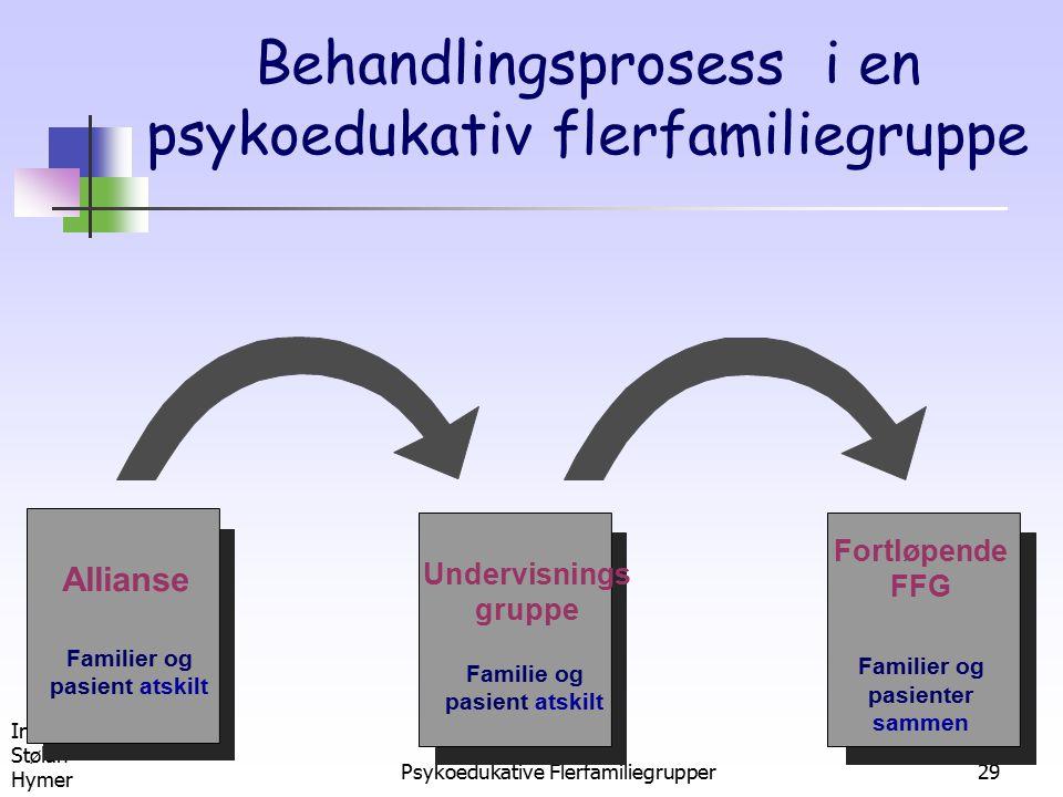 Inger Stølan Hymer Psykoedukative Flerfamiliegrupper29 Behandlingsprosess i en psykoedukativ flerfamiliegruppe Allianse Familier og pasient atskilt Un