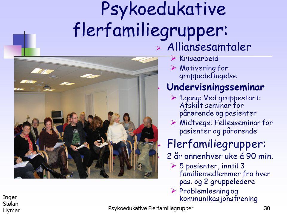 Inger Stølan Hymer Psykoedukative Flerfamiliegrupper30 Psykoedukative flerfamiliegrupper:  Alliansesamtaler  Krisearbeid  Motivering for gruppedelt