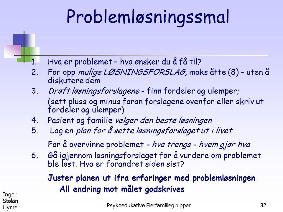 Inger Stølan Hymer Psykoedukative Flerfamiliegrupper32 Problemløsningssmal 1.Hva er problemet – hva ønsker du å få til? 2. Før opp mulige LØSNINGSFORS