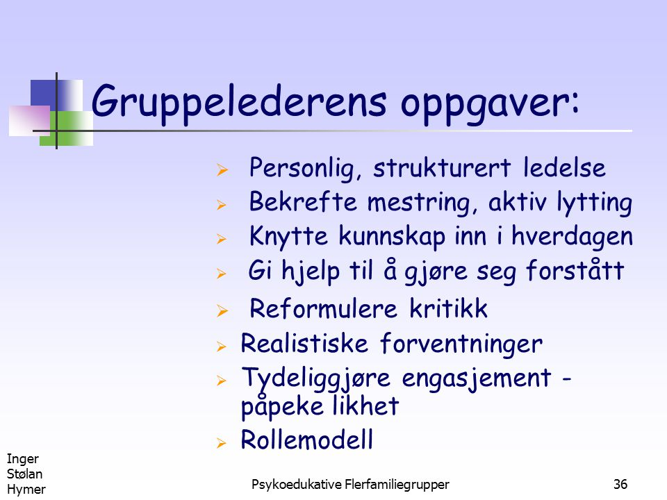Inger Stølan Hymer Psykoedukative Flerfamiliegrupper36 Gruppelederens oppgaver:  Personlig, strukturert ledelse  Bekrefte mestring, aktiv lytting 