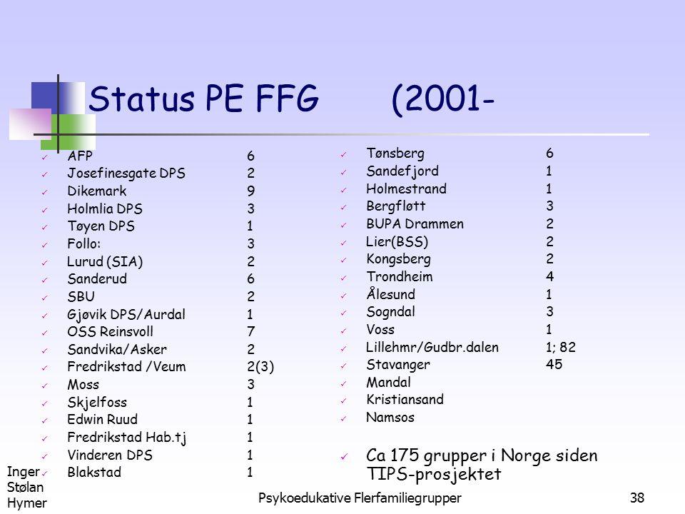 Inger Stølan Hymer Psykoedukative Flerfamiliegrupper38 Status PE FFG (2001- AFP 6 Josefinesgate DPS2 Dikemark9 Holmlia DPS 3 Tøyen DPS1 Follo: 3 Lurud