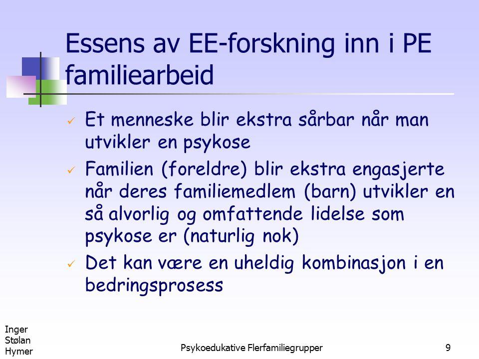 Inger Stølan Hymer Psykoedukative Flerfamiliegrupper9 Essens av EE-forskning inn i PE familiearbeid Et menneske blir ekstra sårbar når man utvikler en