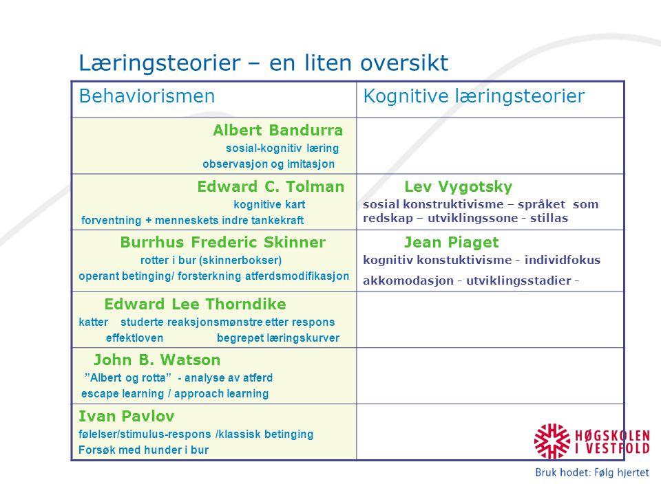 Læringsteorier – en liten oversikt BehaviorismenKognitive læringsteorier Albert Bandurra sosial-kognitiv læring observasjon og imitasjon Edward C. Tol