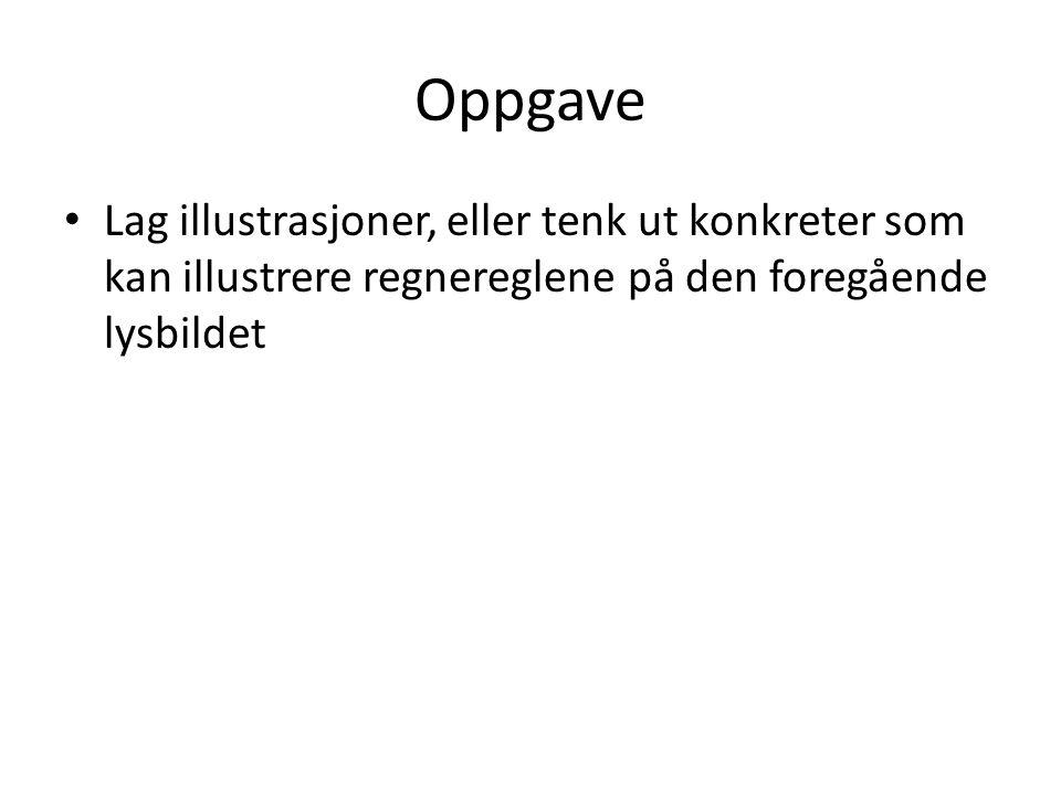 Oppgave Lag illustrasjoner, eller tenk ut konkreter som kan illustrere regnereglene på den foregående lysbildet