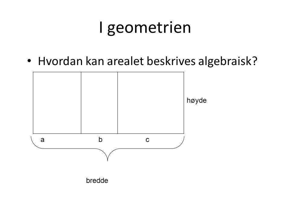 Begreper 3 Geometrisk algebra: En illustrert generell sammenheng Symbolsk algebra: uttrykk av sammenhenger ved bruk av symboler (O = 49 + 28h) Synkopert algebra: en blanding av ord og symboler (Overflate = 35 + 22 ∙ høyden)
