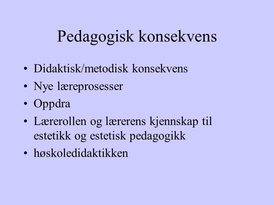 Pedagogisk konsekvens Didaktisk/metodisk konsekvens Nye læreprosesser Oppdra Lærerollen og lærerens kjennskap til estetikk og estetisk pedagogikk høsk