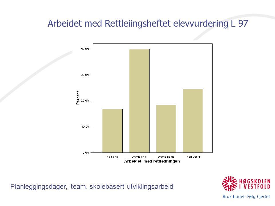 Planleggingsdager, team, skolebasert utviklingsarbeid Arbeidet med Rettleiingsheftet elevvurdering L 97