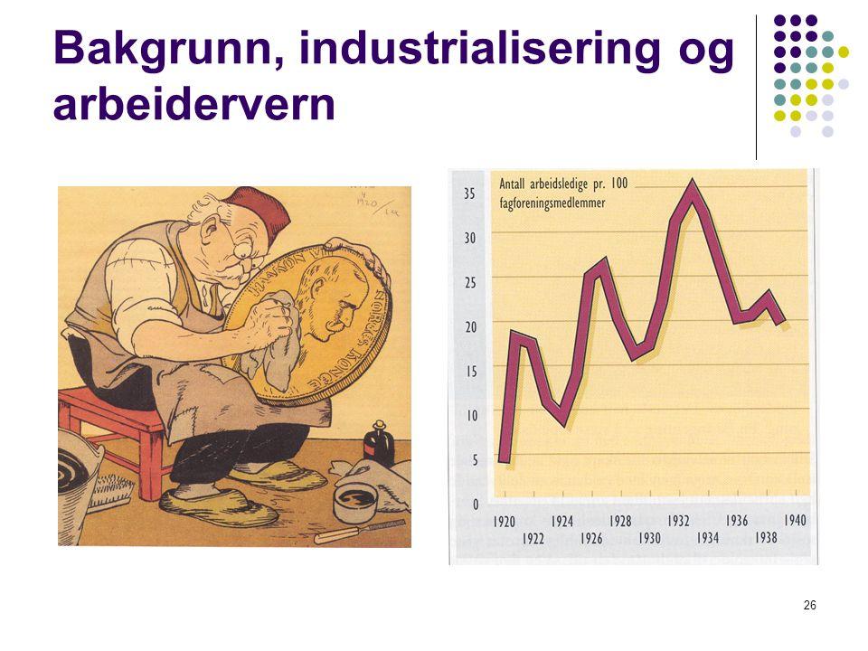 26 Bakgrunn, industrialisering og arbeidervern