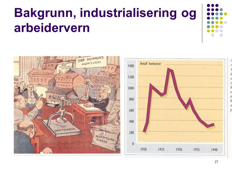 27 Bakgrunn, industrialisering og arbeidervern