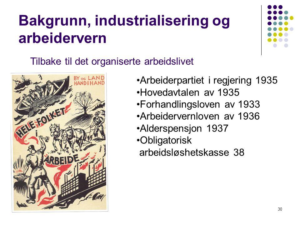 30 Bakgrunn, industrialisering og arbeidervern Tilbake til det organiserte arbeidslivet Arbeiderpartiet i regjering 1935 Hovedavtalen av 1935 Forhandl