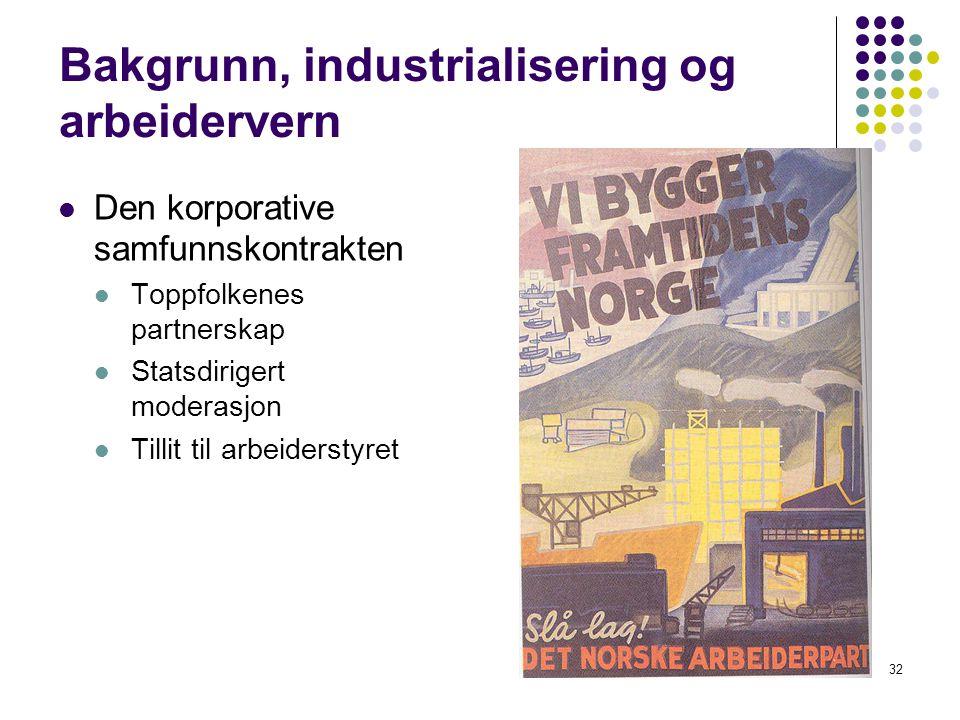 32 Bakgrunn, industrialisering og arbeidervern Den korporative samfunnskontrakten Toppfolkenes partnerskap Statsdirigert moderasjon Tillit til arbeide
