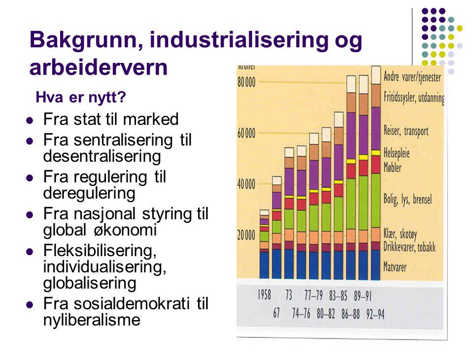 34 Bakgrunn, industrialisering og arbeidervern Hva er nytt? Fra stat til marked Fra sentralisering til desentralisering Fra regulering til deregulerin