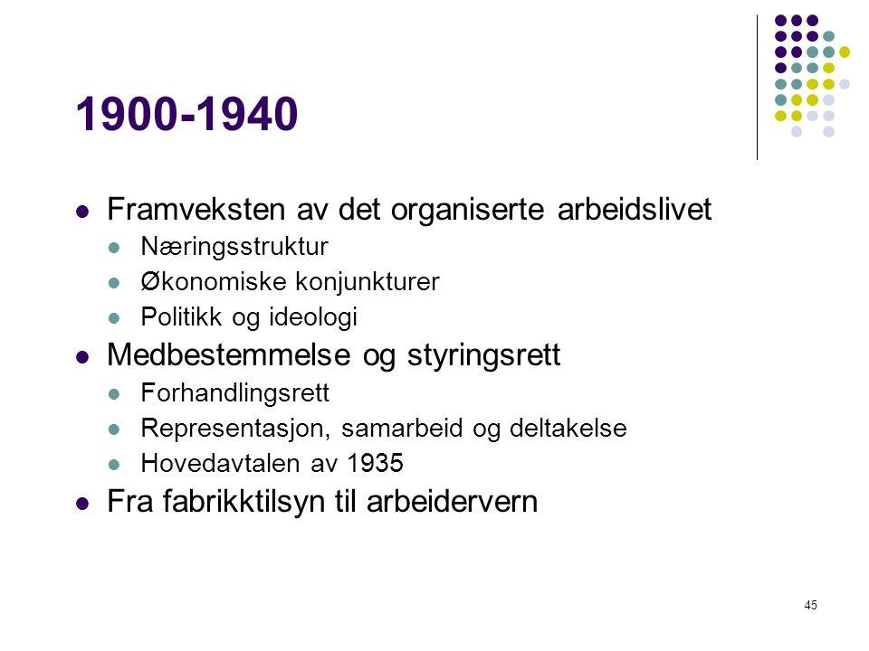 45 1900-1940 Framveksten av det organiserte arbeidslivet Næringsstruktur Økonomiske konjunkturer Politikk og ideologi Medbestemmelse og styringsrett F