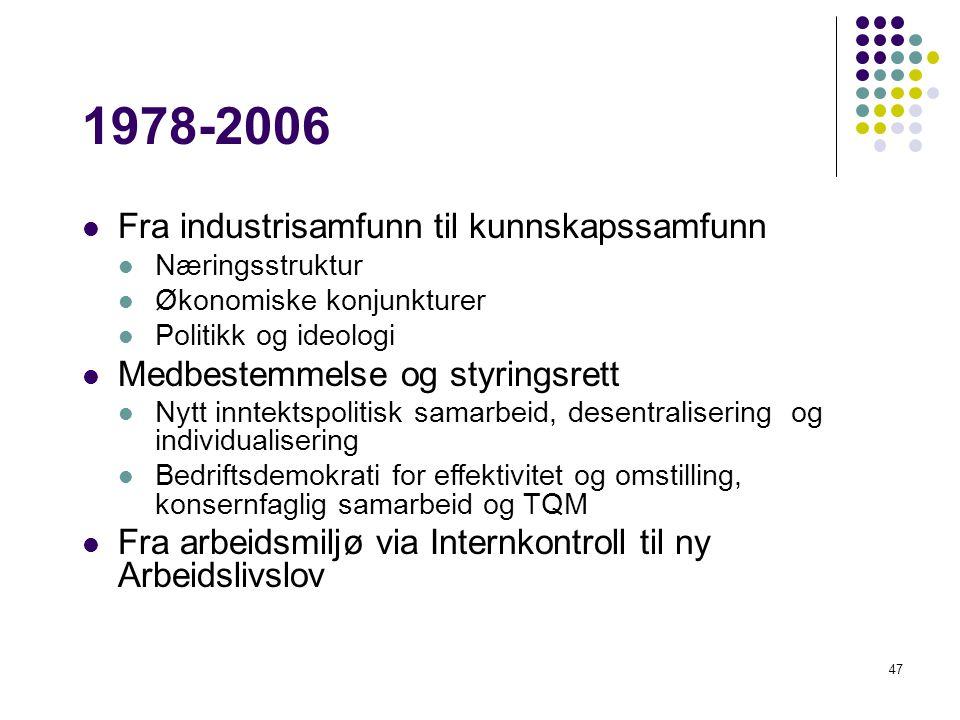 47 1978-2006 Fra industrisamfunn til kunnskapssamfunn Næringsstruktur Økonomiske konjunkturer Politikk og ideologi Medbestemmelse og styringsrett Nytt