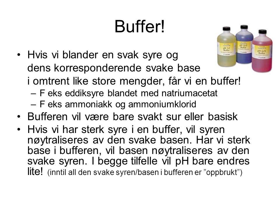 Buffer! Hvis vi blander en svak syre og dens korresponderende svake base i omtrent like store mengder, får vi en buffer! –F eks eddiksyre blandet med