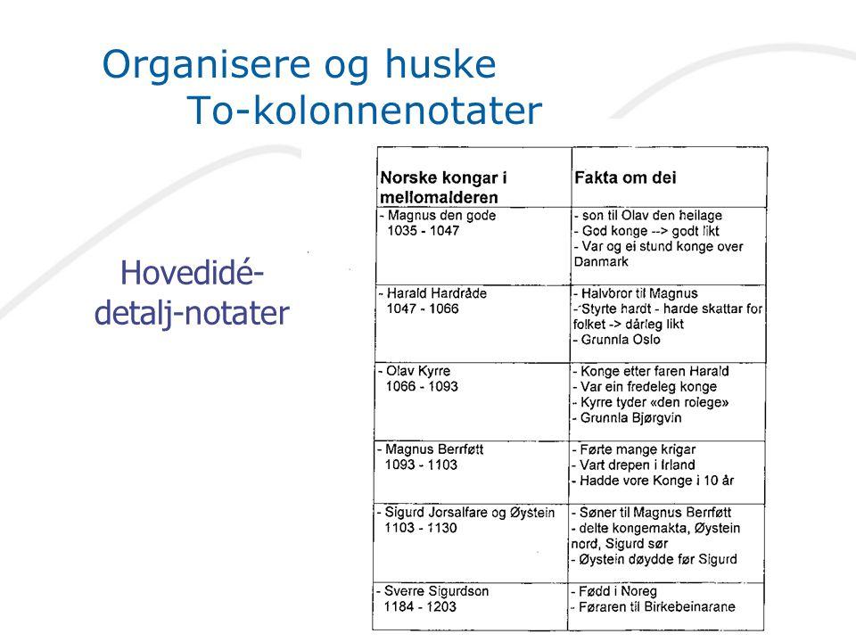 Organisere og huske To-kolonnenotater Hovedidé- detalj-notater