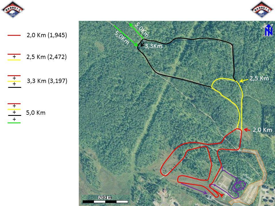2,0 Km (1,945) 2,5 Km (2,472) 3,3 Km (3,197) 5,0 Km + + + 2,0 Km 2,5 Km 3,3Km 5,0Km MÅL START SKYTING STRAFFE RUNDER OPPVARMING OG GLITESTING + + +
