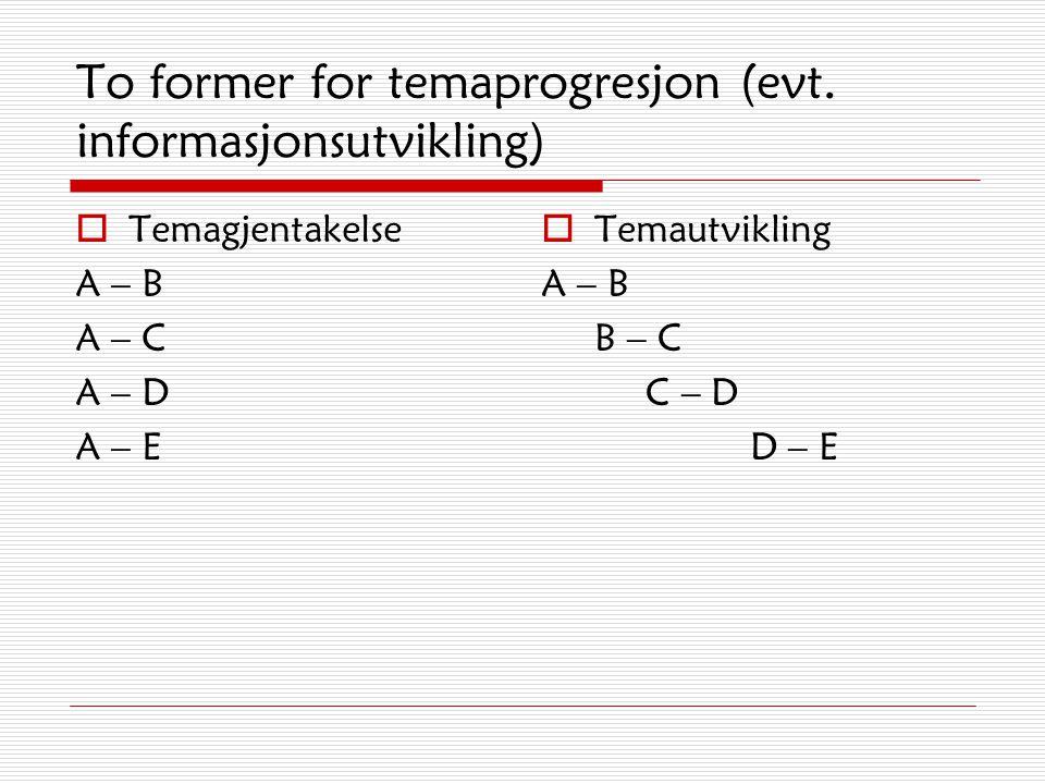 Sammenheng på tekstens makronivå  Avsnittsinndeling  Tekstordnere Tekstelementer som synliggjør eller kommenterer hvordan teksten er strukturert Eks