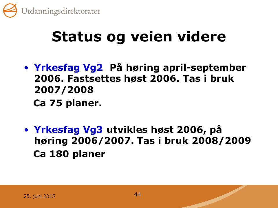 25.juni 2015 44 Status og veien videre Yrkesfag Vg2 På høring april-september 2006.