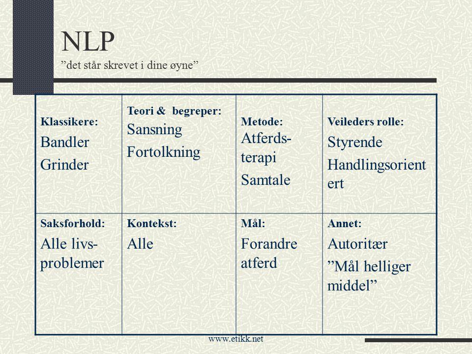 "www.etikk.net NLP ""det står skrevet i dine øyne"" Klassikere: Bandler Grinder Teori & begreper: Sansning Fortolkning Metode: Atferds- terapi Samtale Ve"