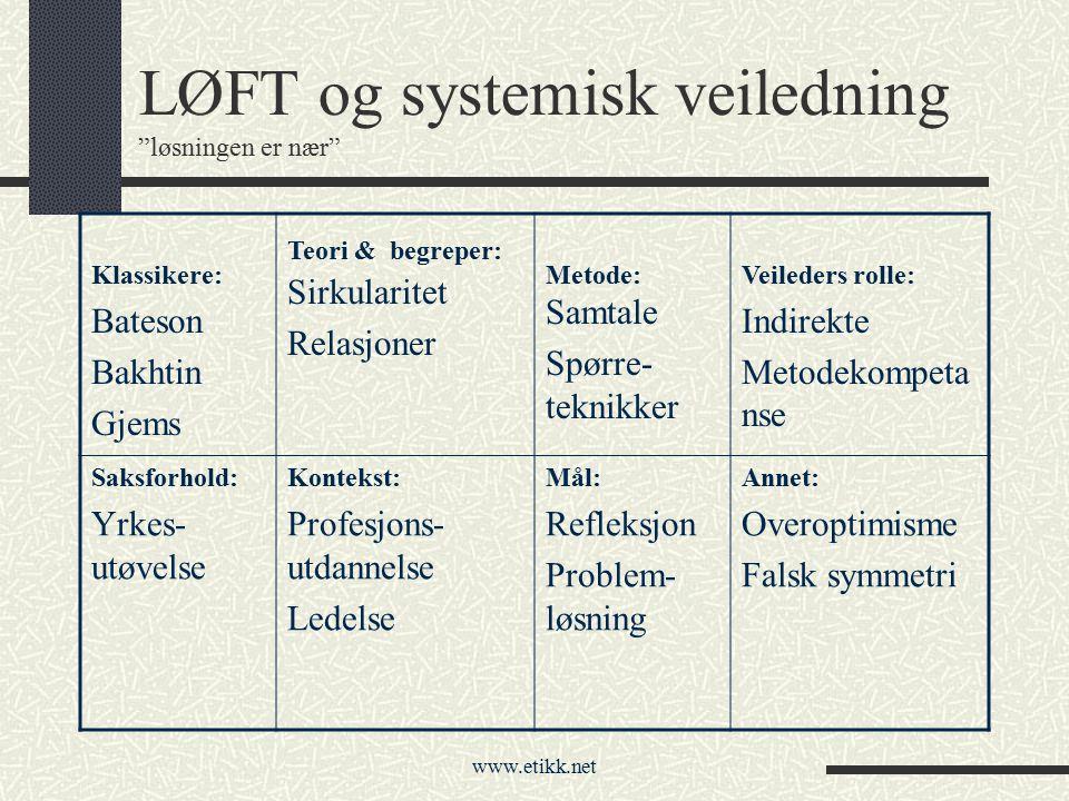 """www.etikk.net LØFT og systemisk veiledning """"løsningen er nær"""" Klassikere: Bateson Bakhtin Gjems Teori & begreper: Sirkularitet Relasjoner Metode: Samt"""