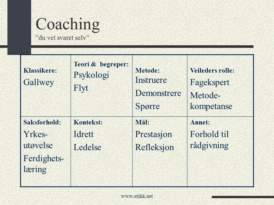 """www.etikk.net Coaching """"du vet svaret selv"""" Klassikere: Gallwey Teori & begreper: Psykologi Flyt Metode: Instruere Demonstrere Spørre Veileders rolle:"""