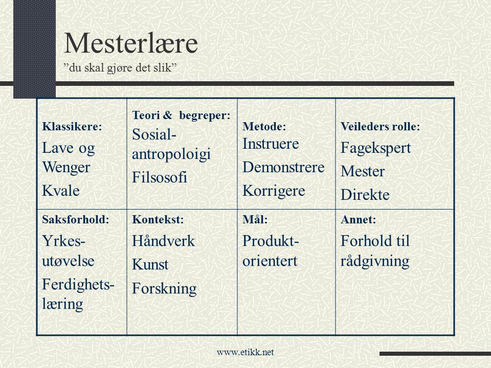 """www.etikk.net Mesterlære """"du skal gjøre det slik"""" Klassikere: Lave og Wenger Kvale Teori & begreper: Sosial- antropoloigi Filsosofi Metode: Instruere"""
